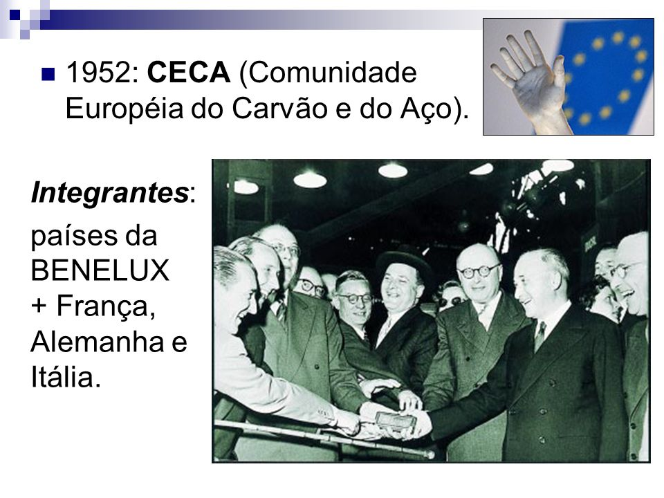 1952: CECA (Comunidade Européia do Carvão e do Aço).