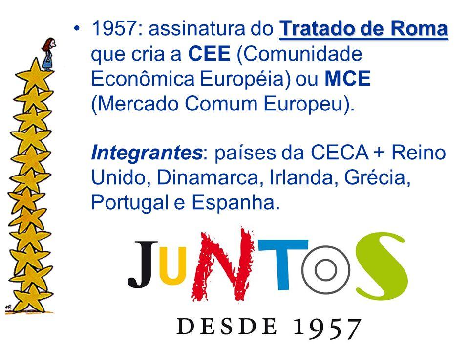 1957: assinatura do Tratado de Roma que cria a CEE (Comunidade Econômica Européia) ou MCE (Mercado Comum Europeu).