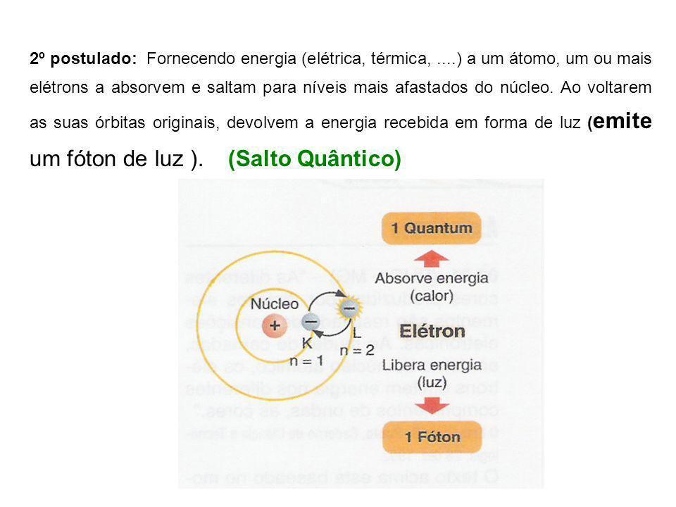 2º postulado: Fornecendo energia (elétrica, térmica,