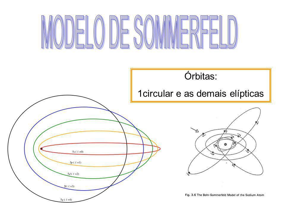 1circular e as demais elípticas