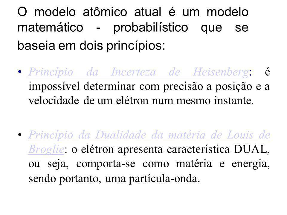 O modelo atômico atual é um modelo matemático - probabilístico que se baseia em dois princípios: