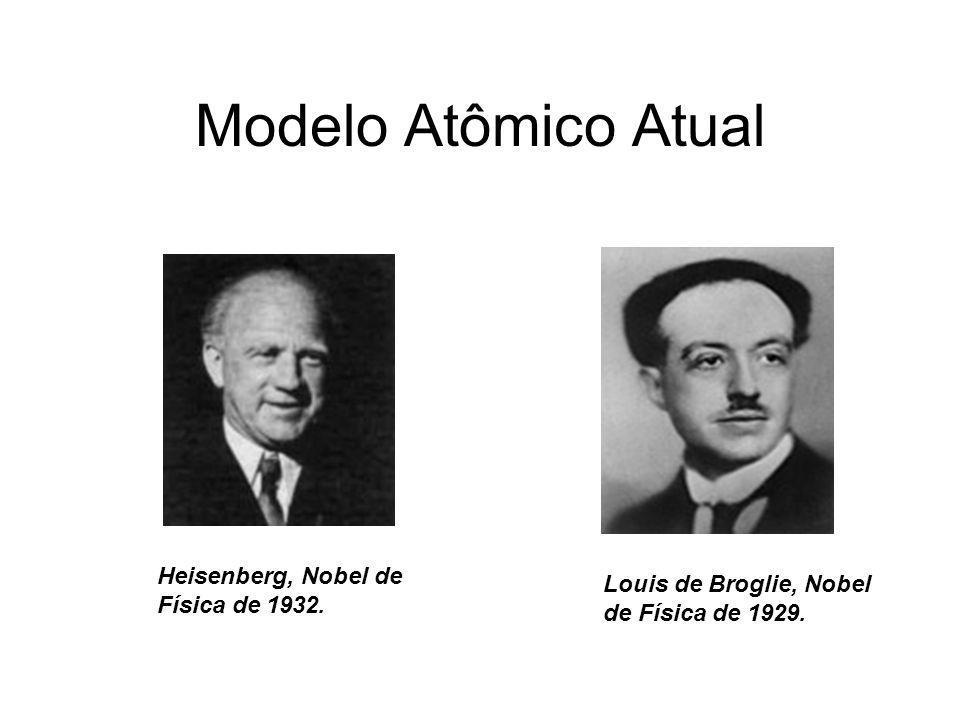 Modelo Atômico Atual Heisenberg, Nobel de Física de 1932.
