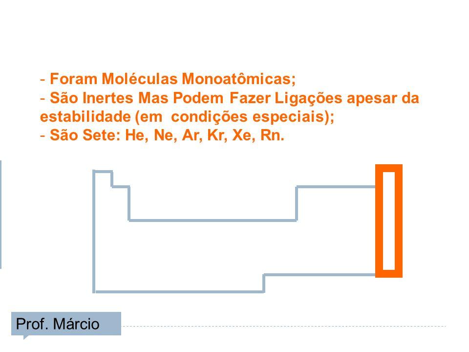 Gases Nobres Foram Moléculas Monoatômicas;