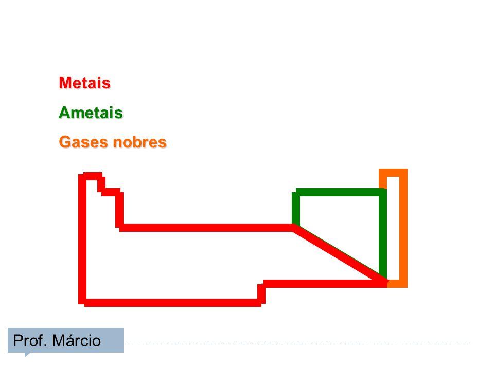 Resumo Metais Ametais Gases nobres Prof. Márcio