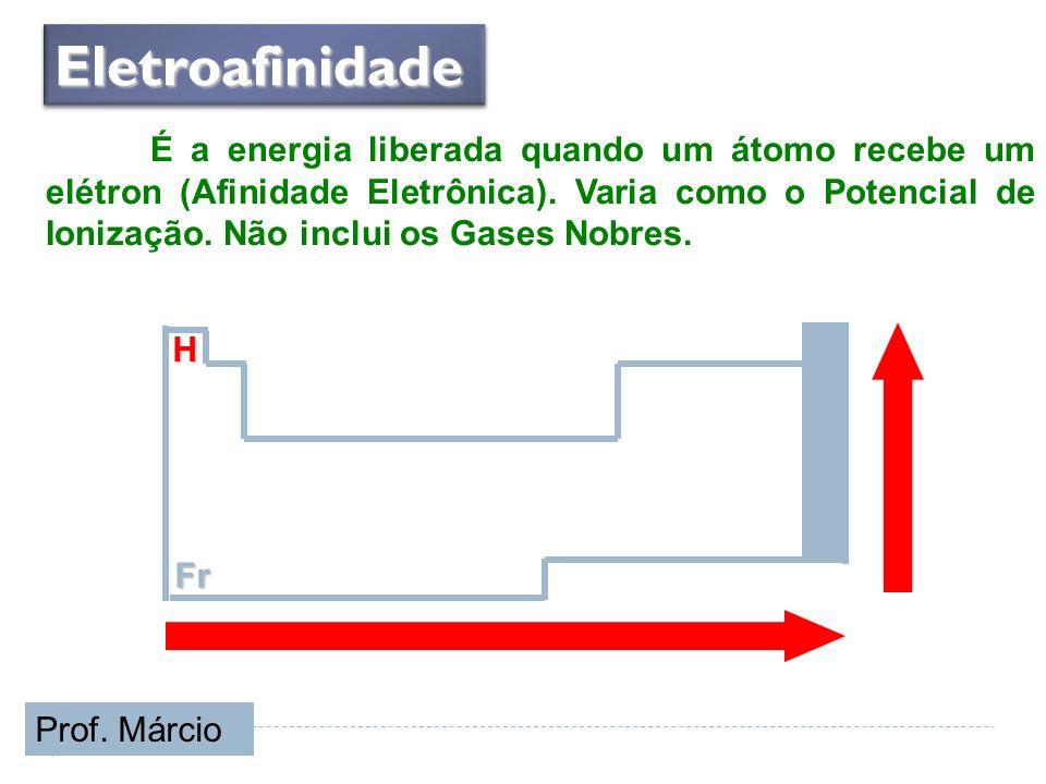 Eletroafinidade