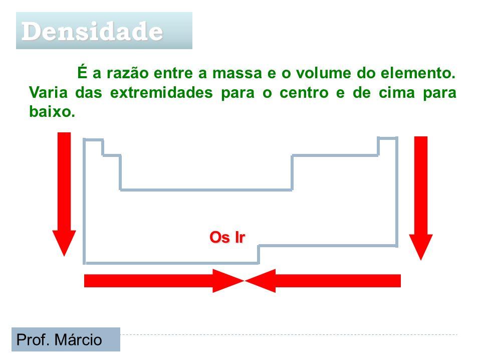 Densidade É a razão entre a massa e o volume do elemento. Varia das extremidades para o centro e de cima para baixo.