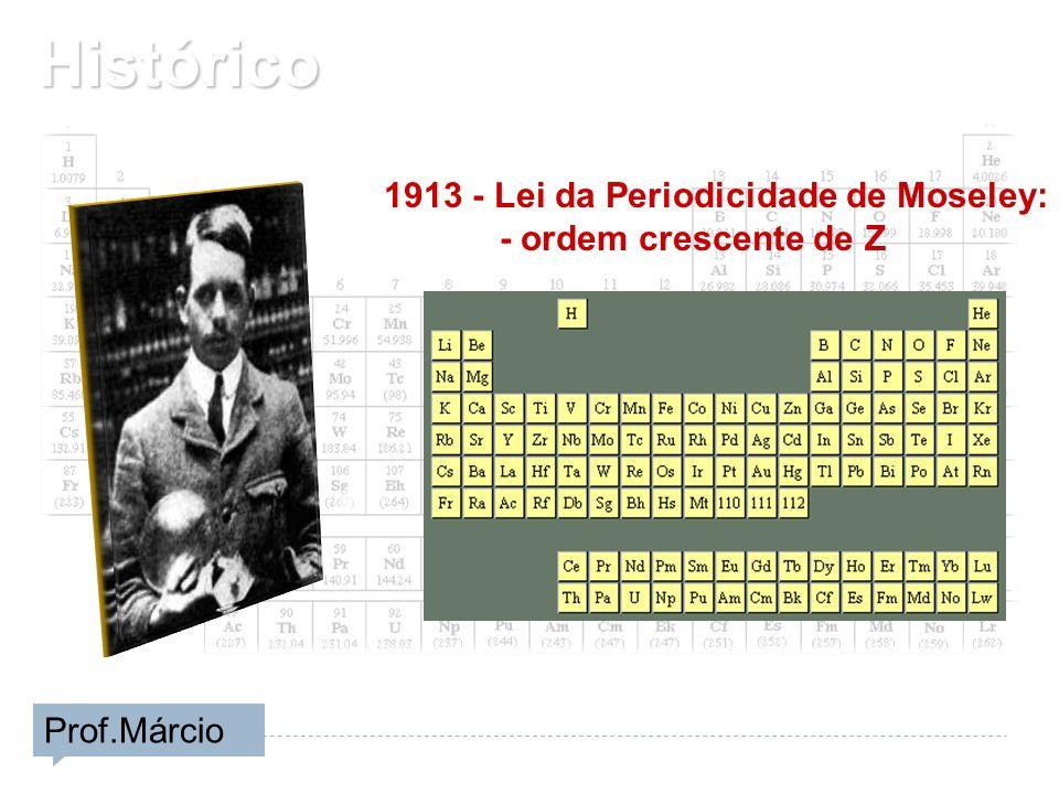 Histórico 1913 - Lei da Periodicidade de Moseley: - ordem crescente de Z Prof.Márcio