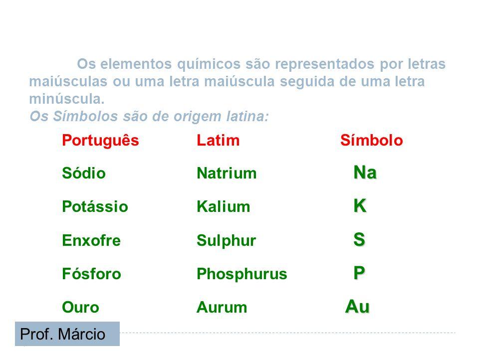 Elementos Químicos Português Latim Símbolo Sódio Natrium Na
