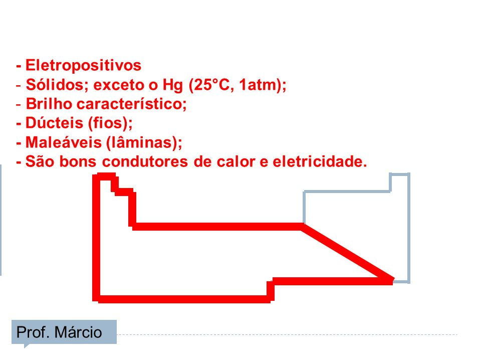 Metais - Eletropositivos Sólidos; exceto o Hg (25°C, 1atm);
