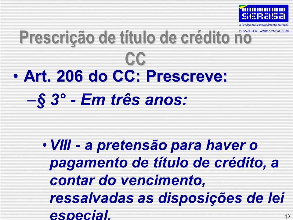 Prescrição de título de crédito no CC
