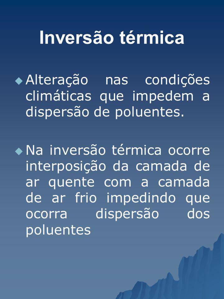 Inversão térmica Alteração nas condições climáticas que impedem a dispersão de poluentes.