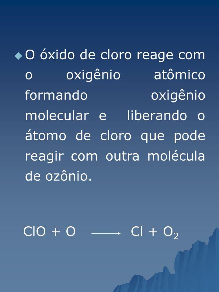 O óxido de cloro reage com o oxigênio atômico formando oxigênio molecular e liberando o átomo de cloro que pode reagir com outra molécula de ozônio.
