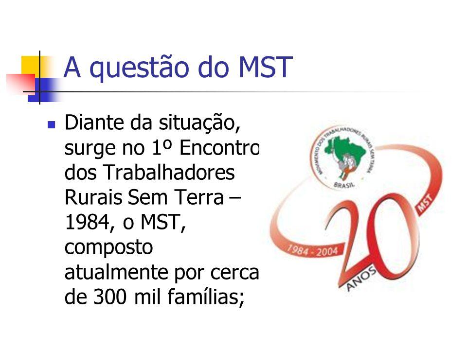 A questão do MST