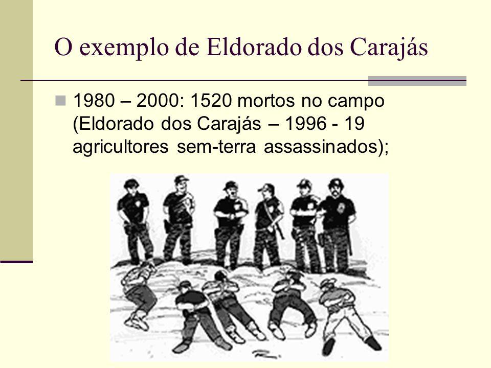 O exemplo de Eldorado dos Carajás