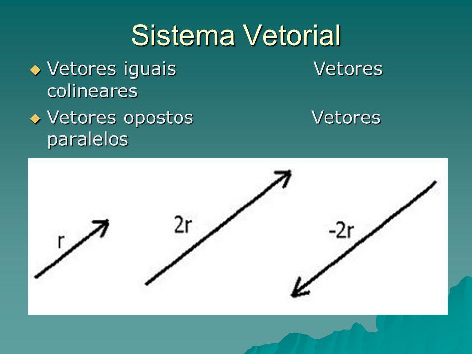 Sistema Vetorial Vetores iguais Vetores colineares