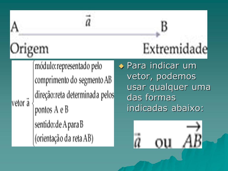 Para indicar um vetor, podemos usar qualquer uma das formas indicadas abaixo: