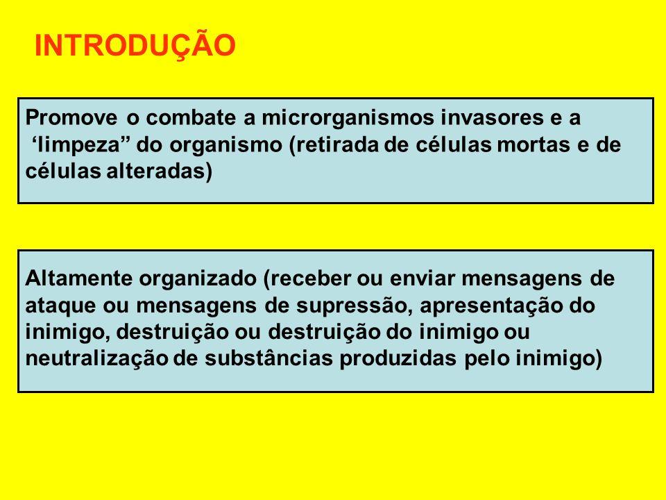 INTRODUÇÃO Promove o combate a microrganismos invasores e a
