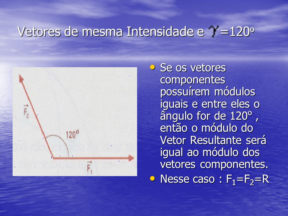 Vetores de mesma Intensidade e =120o