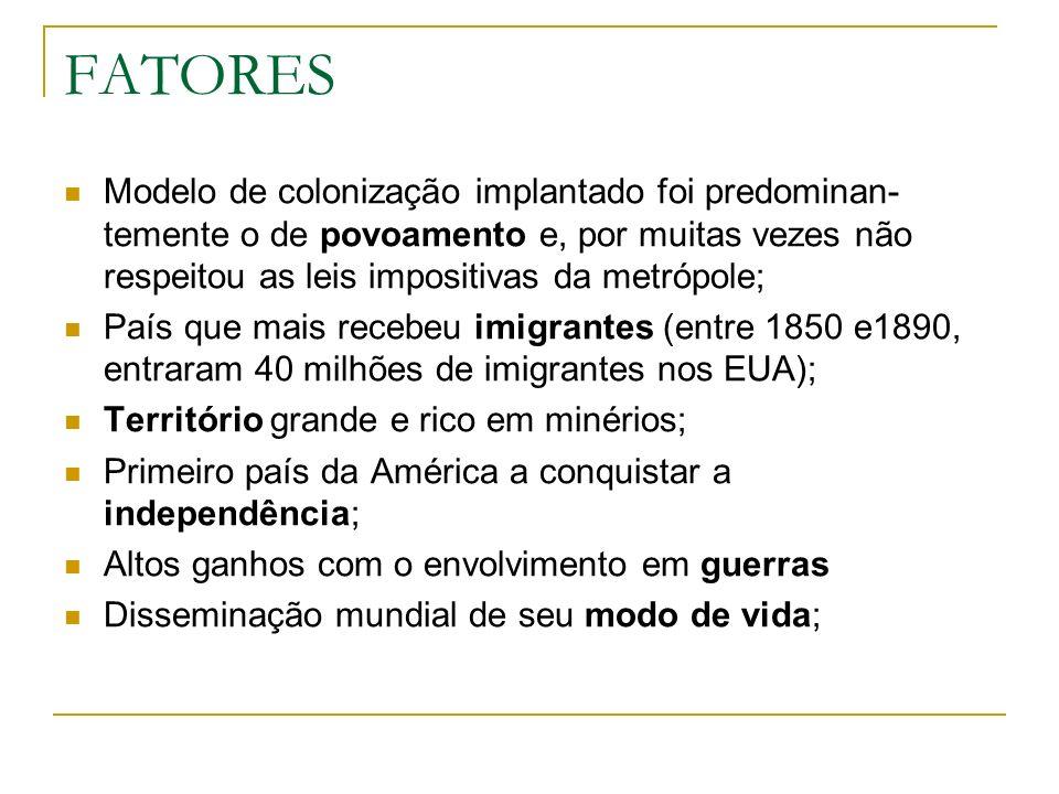 FATORES Modelo de colonização implantado foi predominan-temente o de povoamento e, por muitas vezes não respeitou as leis impositivas da metrópole;