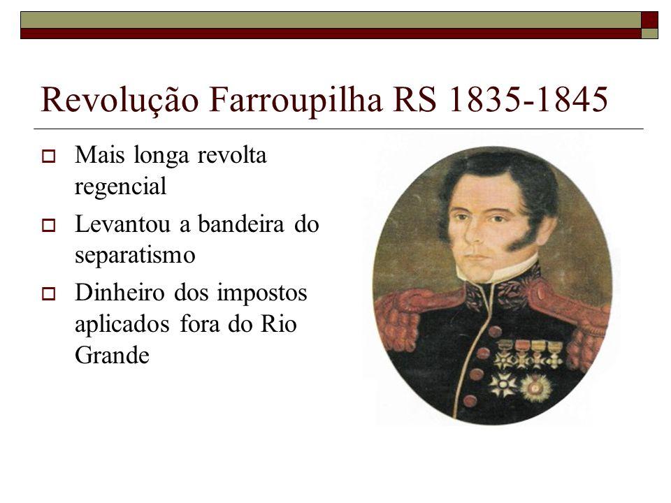 Revolução Farroupilha RS 1835-1845
