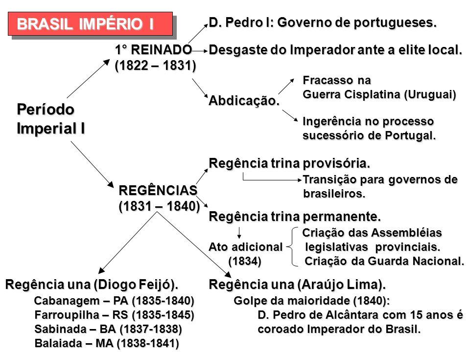 BRASIL IMPÉRIO I Período Imperial I 1° REINADO (1822 – 1831)