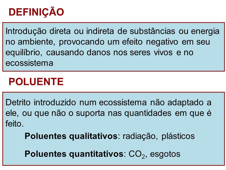 DEFINIÇÃO Introdução direta ou indireta de substâncias ou energia. no ambiente, provocando um efeito negativo em seu.
