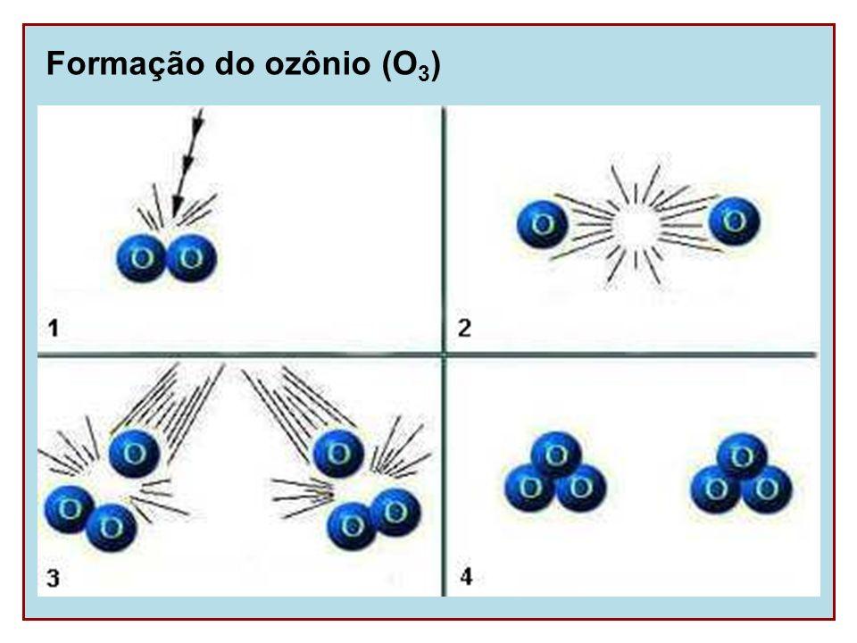 Formação do ozônio (O3)