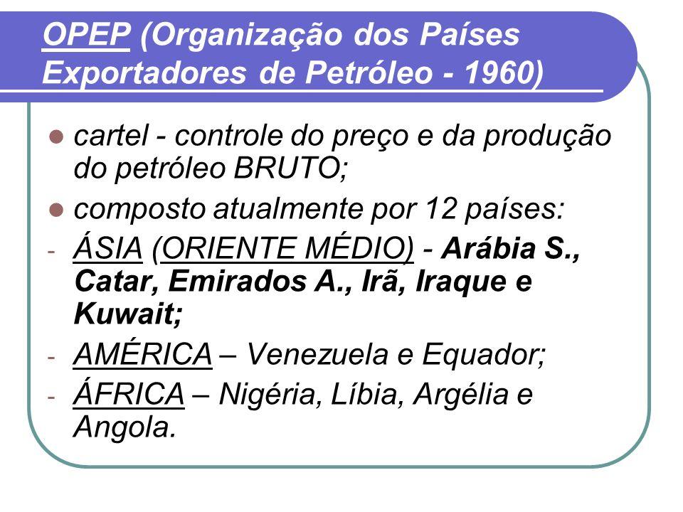 OPEP (Organização dos Países Exportadores de Petróleo - 1960)