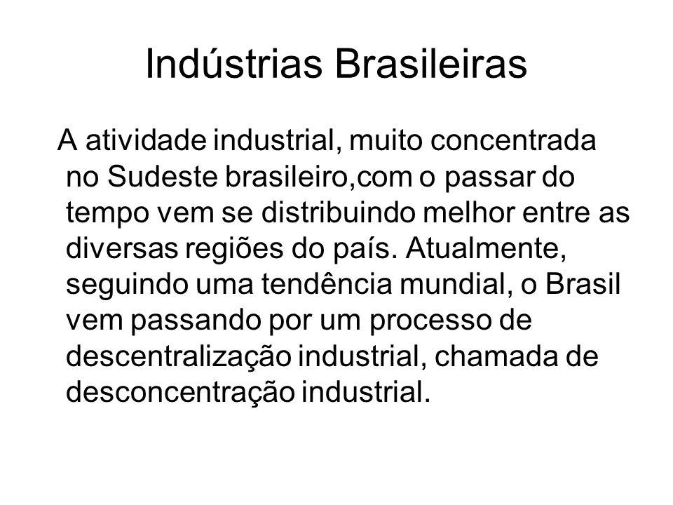 Indústrias Brasileiras