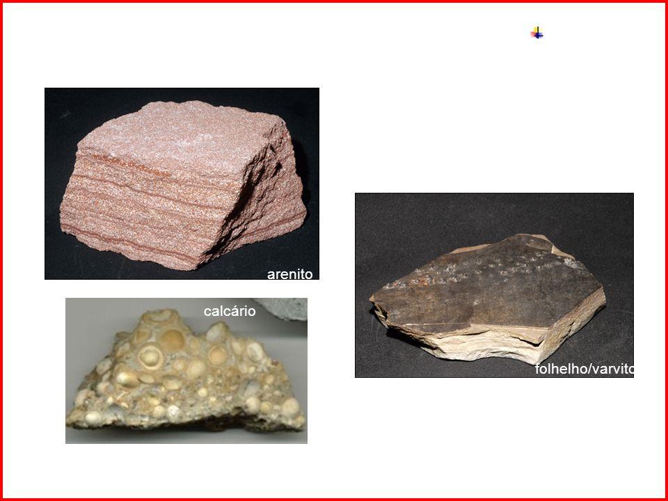 Intemperismo arenito calcário folhelho/varvito