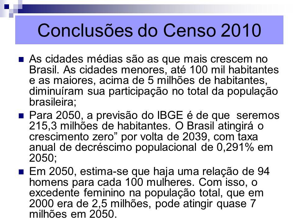 Conclusões do Censo 2010