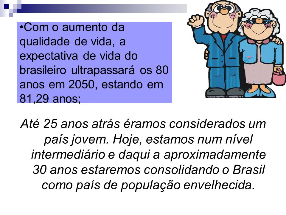 Com o aumento da qualidade de vida, a expectativa de vida do brasileiro ultrapassará os 80 anos em 2050, estando em 81,29 anos;