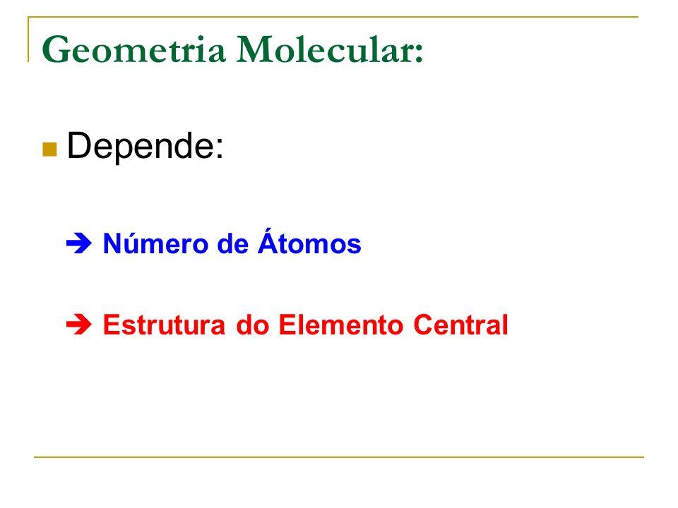 Geometria Molecular: Depende:  Número de Átomos