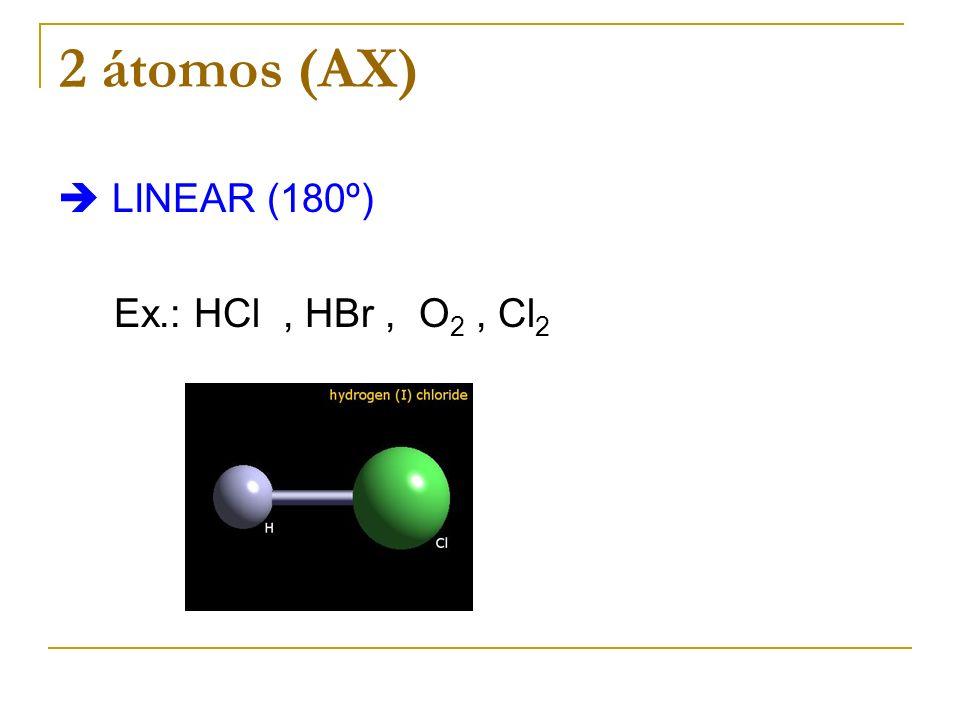2 átomos (AX)  LINEAR (180º) Ex.: HCl , HBr , O2 , Cl2