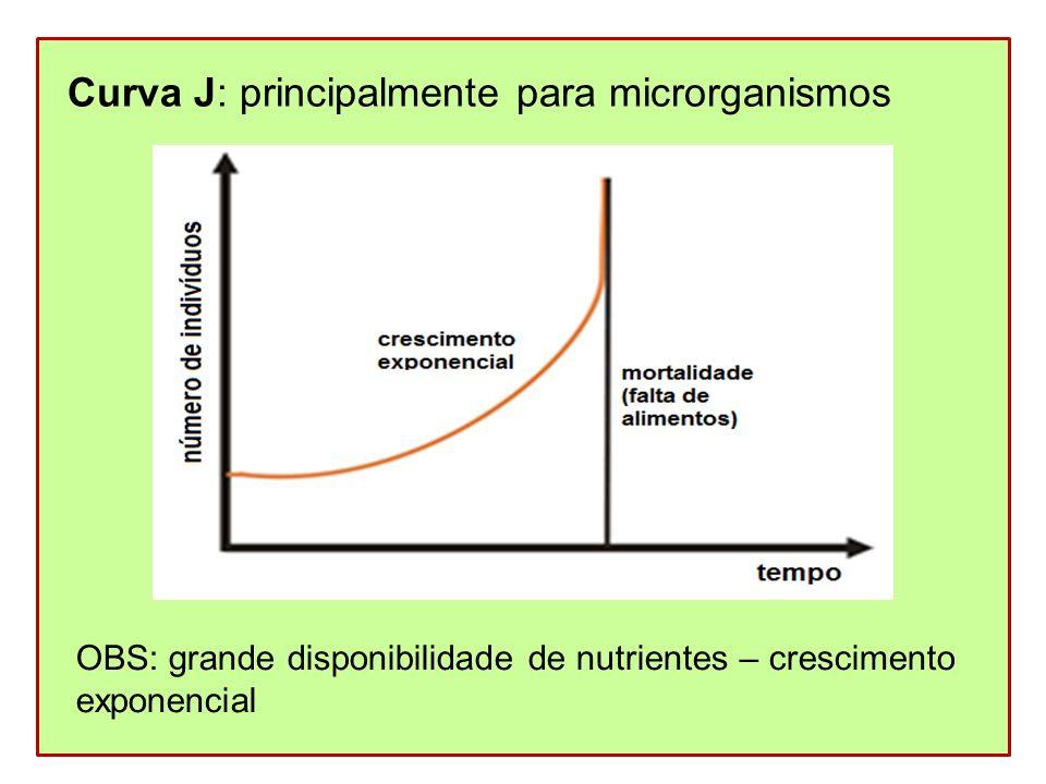 Curva J: principalmente para microrganismos