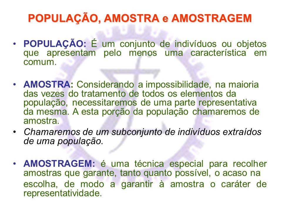 POPULAÇÃO, AMOSTRA e AMOSTRAGEM