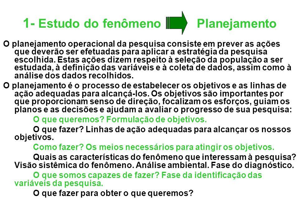 1- Estudo do fenômeno Planejamento