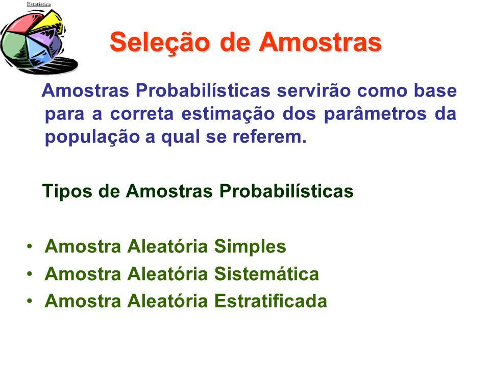 Seleção de Amostras Amostras Probabilísticas servirão como base para a correta estimação dos parâmetros da população a qual se referem.