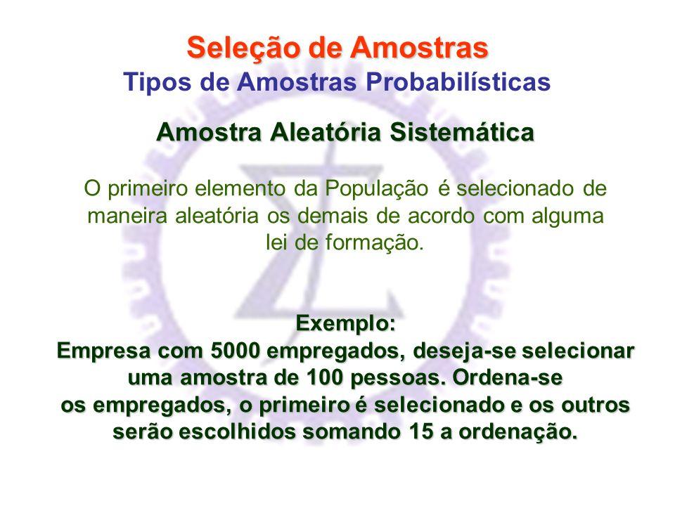 Seleção de Amostras Tipos de Amostras Probabilísticas