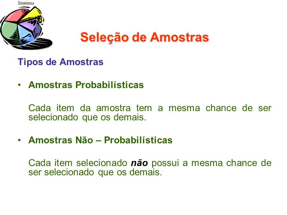 Seleção de Amostras Tipos de Amostras Amostras Probabilísticas