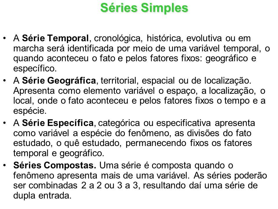Séries Simples