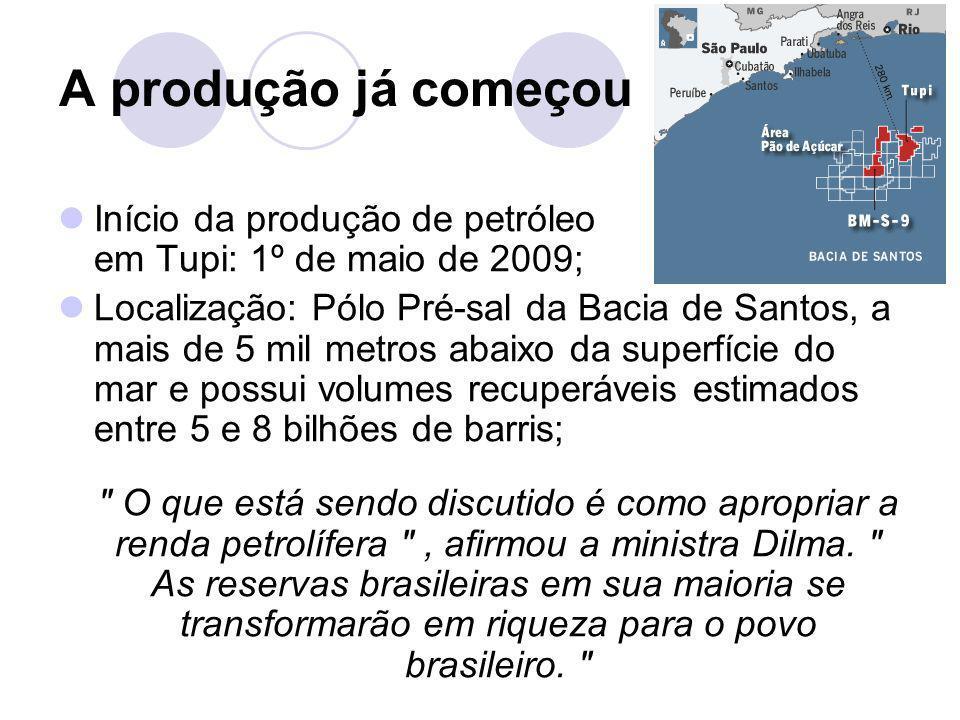 A produção já começou Início da produção de petróleo em Tupi: 1º de maio de 2009;