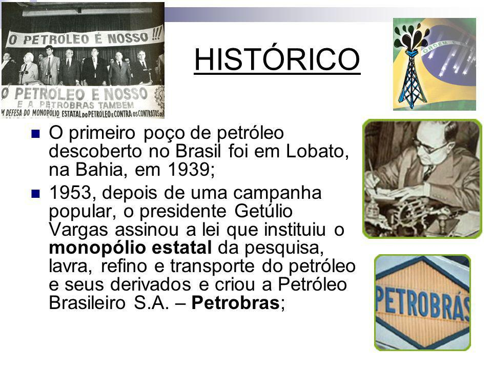 HISTÓRICO O primeiro poço de petróleo descoberto no Brasil foi em Lobato, na Bahia, em 1939;