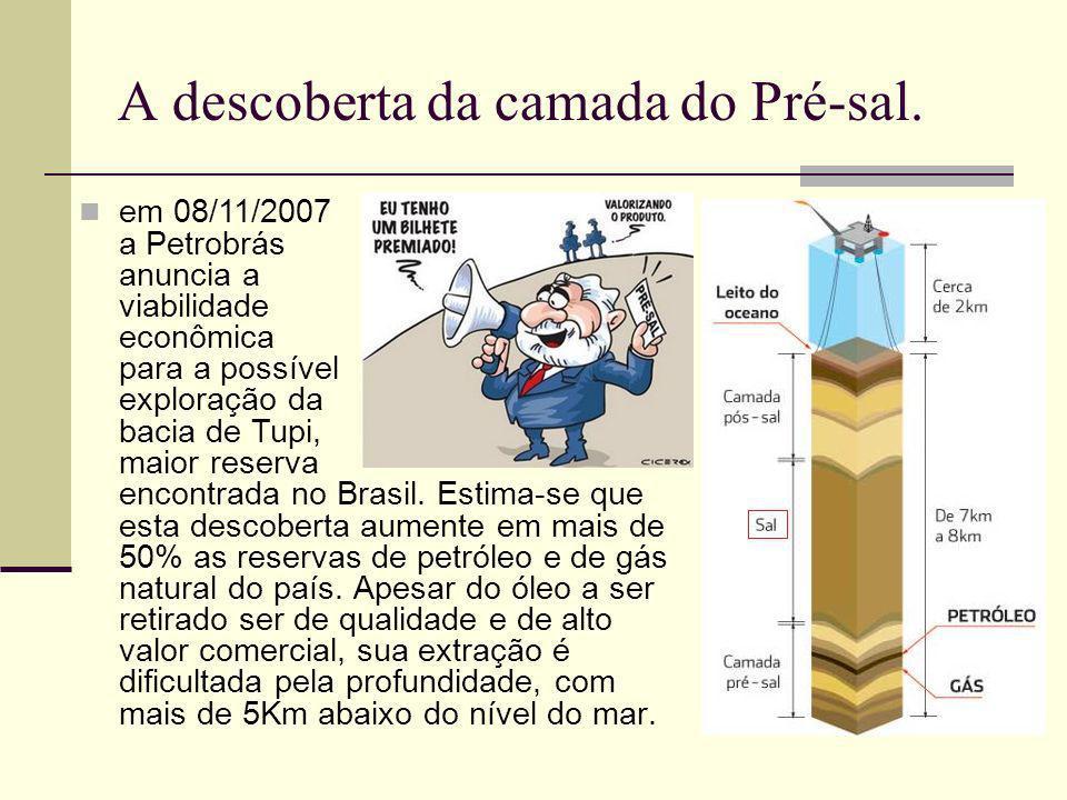 A descoberta da camada do Pré-sal.