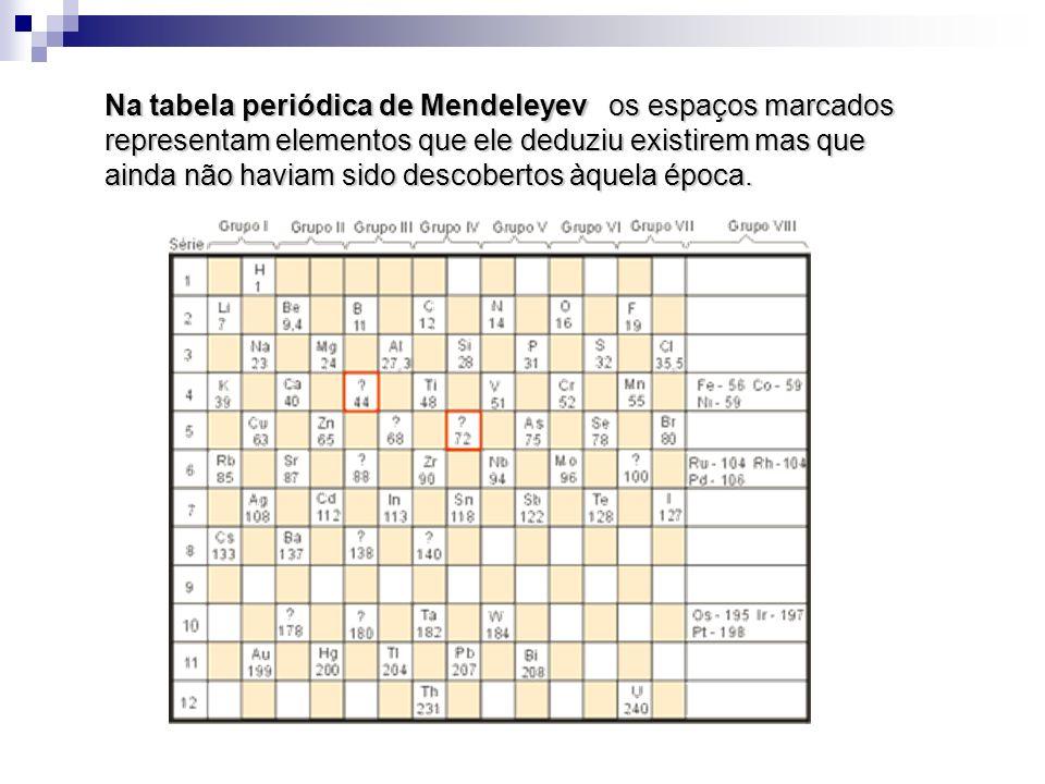 Na tabela periódica de Mendeleyev os espaços marcados