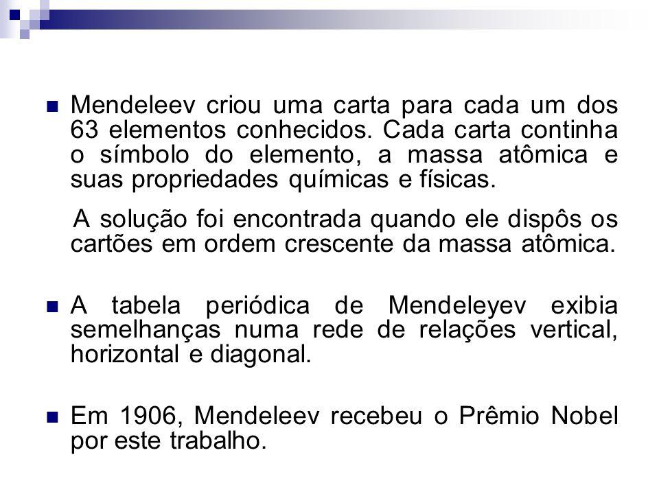 Mendeleev criou uma carta para cada um dos 63 elementos conhecidos