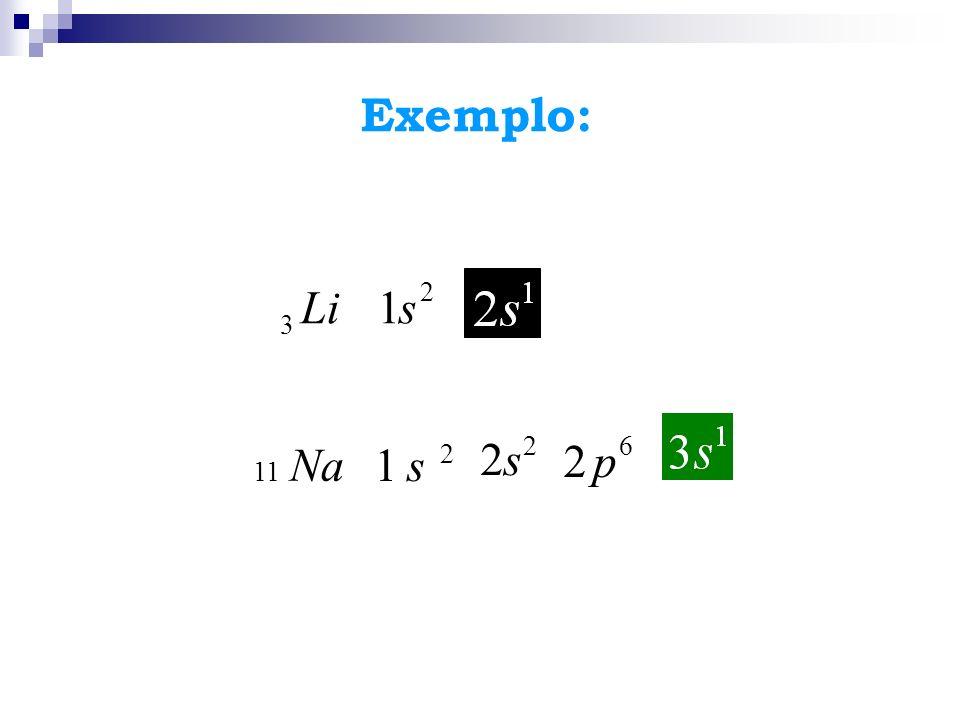 Exemplo: 3 Li 2 1 s 2 s 6 2 p 11 Na 2 1 s