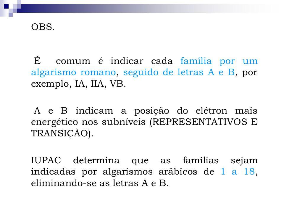 OBS. É comum é indicar cada família por um algarismo romano, seguido de letras A e B, por exemplo, IA, IIA, VB.