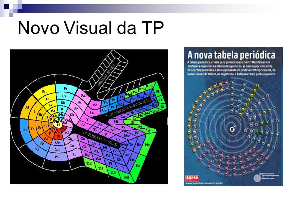 Novo Visual da TP