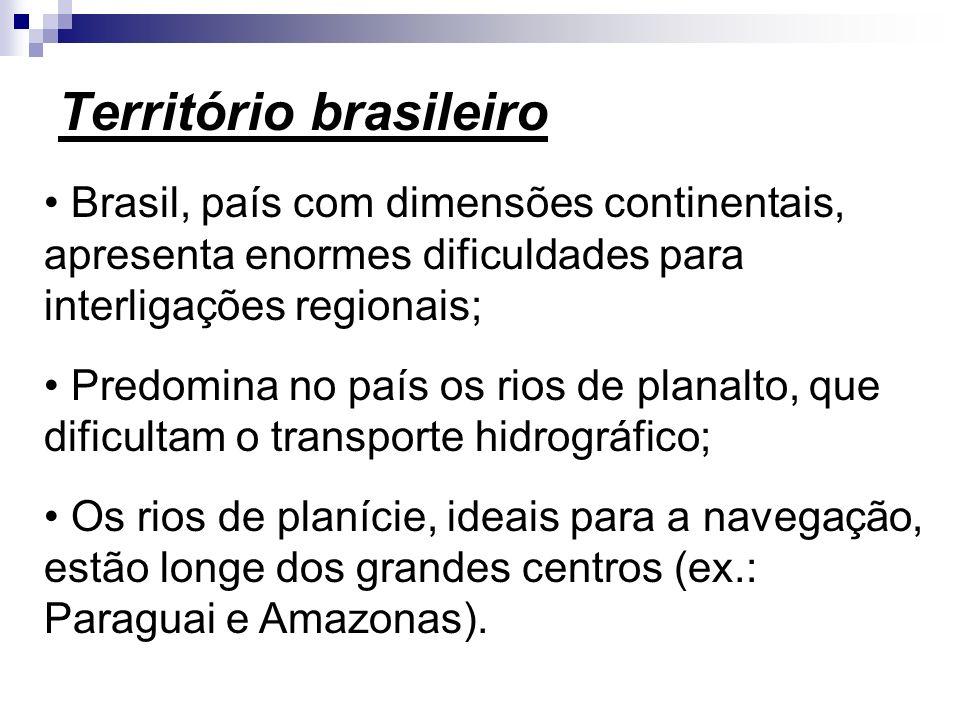 Território brasileiro